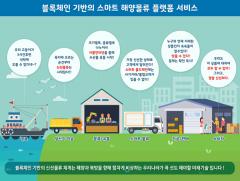 물류 블록체인 시장 잡아라…삼성, KT에 벤처까지 '기업 참여 잇따라'