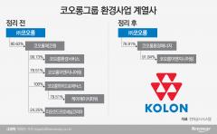 코오롱, 환경 계열사 70% 정리···신사업 속도낸다