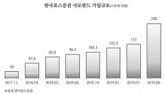 한국포스증권, 온라인 사모펀드 판매 '활발'