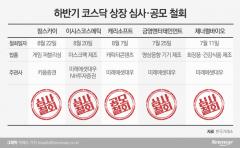"""""""장 이기는 장사 없다"""" 코스닥 악재 속 IPO 포기 기업 급증"""