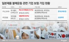 日불매운동에 일반보험 줄어들라…롯데손보·삼성화재 '고민'