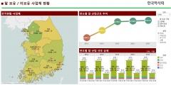 """한국마사회 말산업연구소, 'BI 시스템' 구축…""""말산업 통계 서비스 강화"""""""
