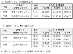 인천교통공사, 추석 연휴 지하철 연장운행