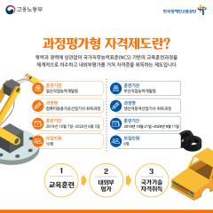 한국장애인고용공단, '과정평가형 국가기술자격' 2개 훈련과정 도입