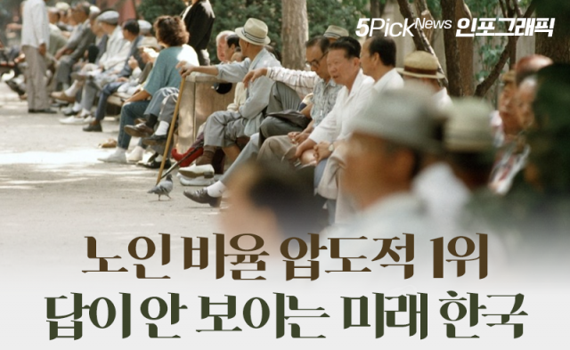 [인포그래픽 뉴스]노인 비율 압도적 1위···답이 안 보이는 미래 한국