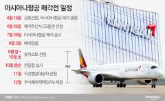 아시아나 매각 '3파전'…SK·한화는 불참