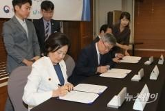 협약서에 서명하는 박영선-이재갑-권기홍