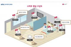 LGU+, 을지재단과 5G 기반 스마트병원 구축 MOU 체결