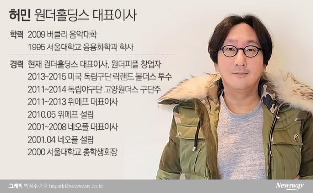 [He is]개발자에서 투수까지···김정주 마음 사로잡은 허민