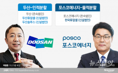 두산 박정원-포스코 최정우, 연료전지 승부 띄웠다