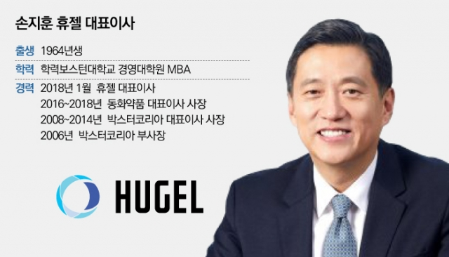 [stock&톡]휴젤, 연이은 자사주 매입···'보톡스 대장주' 탈환 기대
