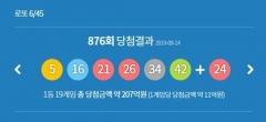 로또876회 당첨번호 공개…1등 당첨자 배출점은?