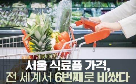 서울 식료품 가격, 전 세계서 6번째로 비쌌다