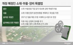 ③日경제보복 장기화…한발 늦은 '소·부·장' 특별법