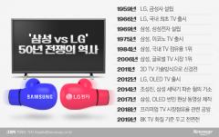 [삼성 vs LG TV 전쟁]'동지에서 적으로' ···영원한 라이벌 50년 역사