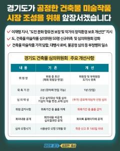 경기도, '건축물 미술작품 심의' 강화…심의위원회 재구성 및 개선방안 마련