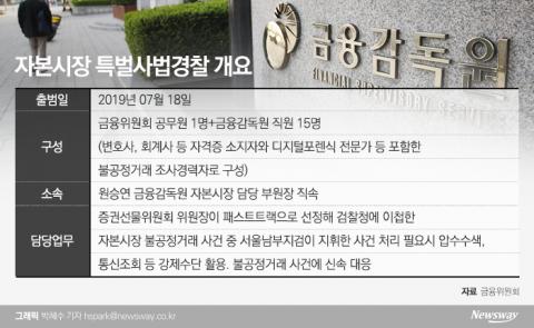 '특사경 1호' 선행매매 정조준…증권가 도덕적해이 도마 위