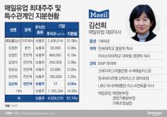 '우유 한계' 넘은 김선희 매일유업 대표, 外人도 호응
