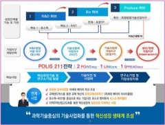 경북도, '포항 강소연구개발특구 비전 선포식' 개최