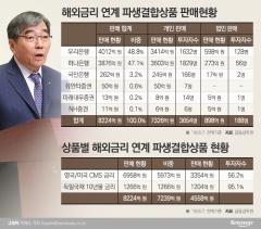 'DLF 파장' 손태승-지성규, 나란히 출석?…우리·하나銀 긴장↑