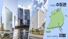 사업은 서울, 사옥은 지방…건설업체 '두 집 살림'