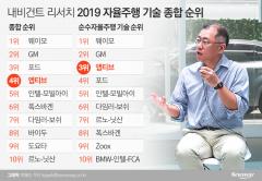 정의선, 2조4천억 '승부'…美 앱티브 낙점 배경