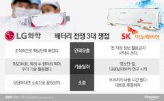 LG화학-SK이노, 평행선 달리는 배터리戰 3가지 쟁점