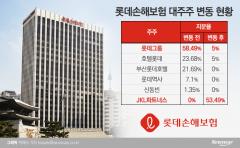 롯데손보, JKL파트너스 품으로···새 이사회 자본확충 속도