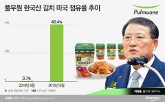 '국산 김치' 위상 높이는 풀무원, 美김치사업 순항