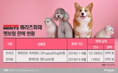 '삼성 vs 메리츠' 펫보험 2R…완패 굴욕에 성적 숨긴 삼성