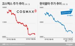 한국콜마·코스맥스 나란히 반토막…화장품ODM株 깊어가는 '주름'