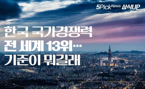 한국 국가경쟁력 전 세계 13위···기준이 뭐길래
