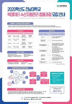 전남대, '2020학년도 빅데이터 수산자원관리 대학원 협동과정' 개설