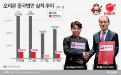 허인철, 中유통력 강화···新먹거리 '김스낵'으로 제 2도약