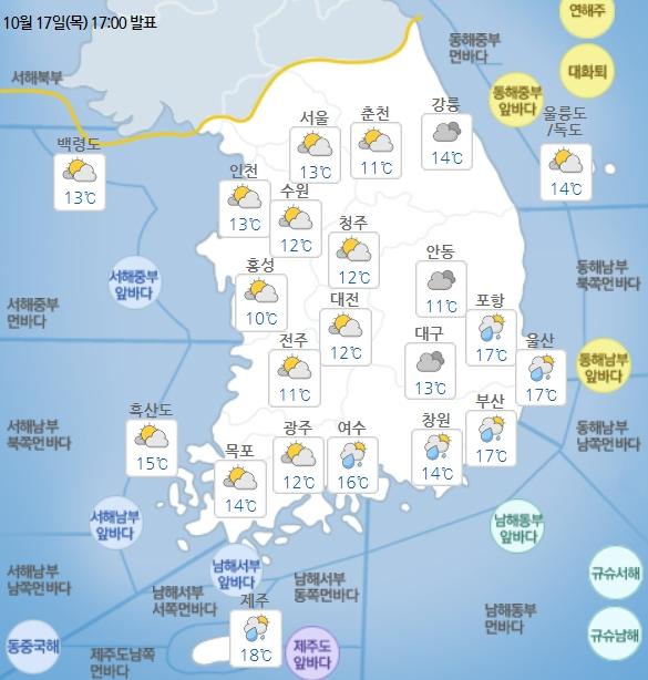 전국 흐리고 일부 비…아침 기온 평년보다 높아