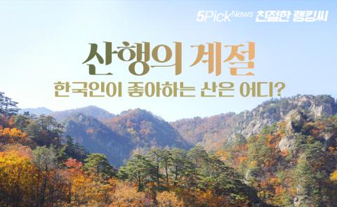 산행의 계절···한국인이 좋아하는 산은 어디?