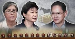 국정농단 파기환송심 심리 시작···이재용 25일 첫 재판