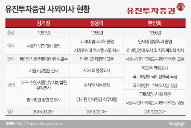 [금융사 사외이사 현황|유진투자증권]전원 관료출신···장기연임 '거수기' 논란도