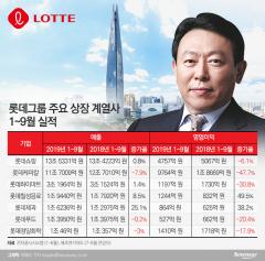 신세계 인사 칼바람…'롯데'에 나비효과 불러올까?