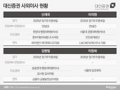세무 전문가 중심…'전관예우' 논란은 여전