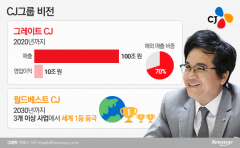 CJ, 정기인사 미룬 채 '인력재배치' 선제적 실시 …왜?