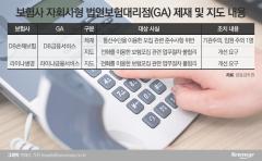 DB손보·라이나생명 '자회사형 GA', 전화영업 관리 구멍