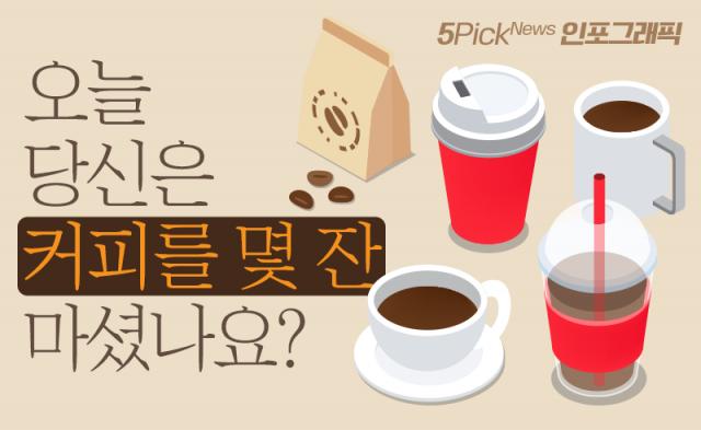 [인포그래픽 뉴스]오늘 당신은 커피를 몇 잔 마셨나요?