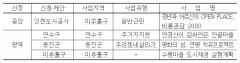 인천시, 지자체 부스 경진대회 '우수상' 수상