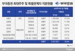 부국증권 3세들, 주주명단 재등장…'3세 경영' 재시동?