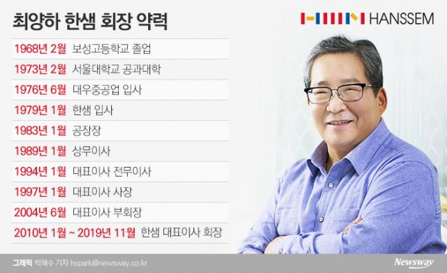 [He is]한샘 가구 1등 만든 '샐러리맨 신화' 최양하 회장