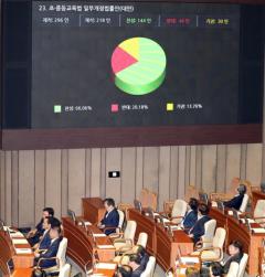 P2P법 국회 본회의 통과…고교무상교육, 단계적 실시