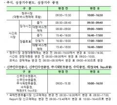 한국거래소, 대학수학능력시험일 증권시장 거래시간 임시 변경