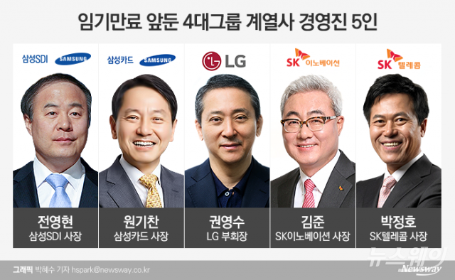 삼성·현대차·SK·LG '연임 or 퇴진' …4대그룹 임기 꽉찬 경영진들