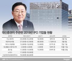 나재철 사장의 IPO 성적표…작년엔 '어부지리?', 올해는 진짜 실력